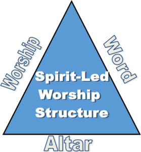 Spirit-Led Worship Structure
